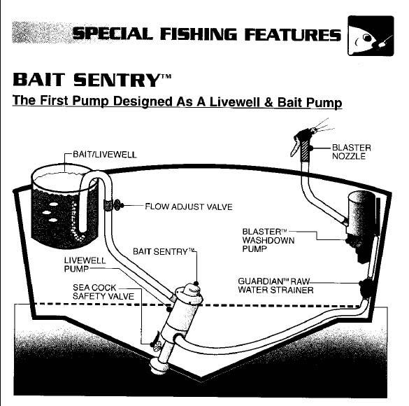 trophy boat wiring diagram marine fresh water system diagram general wiring diagram  marine fresh water system diagram