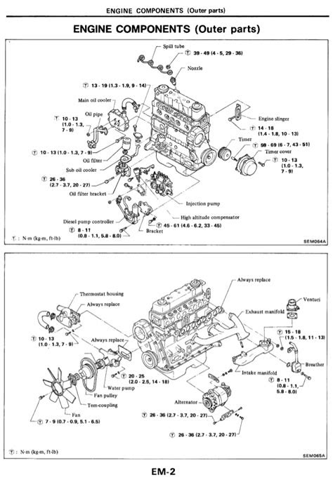 Nissan diesel engines_sd22_sd23_sd25_sd33
