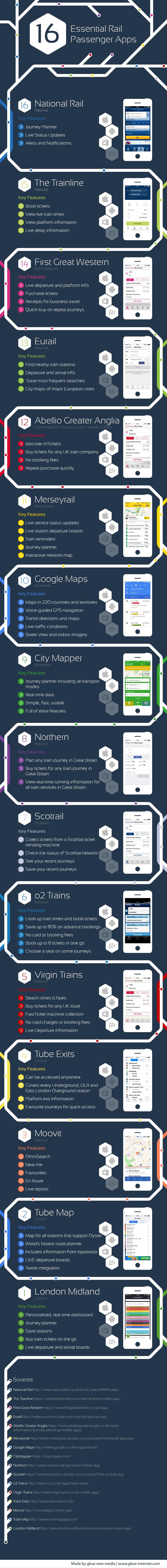 16 Essential Rail Passenger Mobile Apps