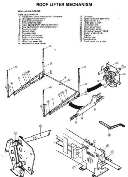 Viking Pop Up Camper Lift System Diagram - Drivenheisenberg