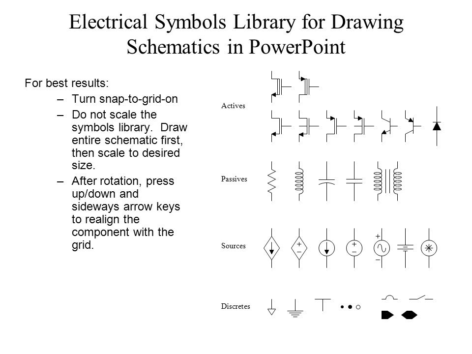 House wiring diagram ppt home wiring and electrical diagram house wiring diagram ppt electrical drawing ppt zen diagram house wiring house wiring diagram asfbconference2016 Choice Image