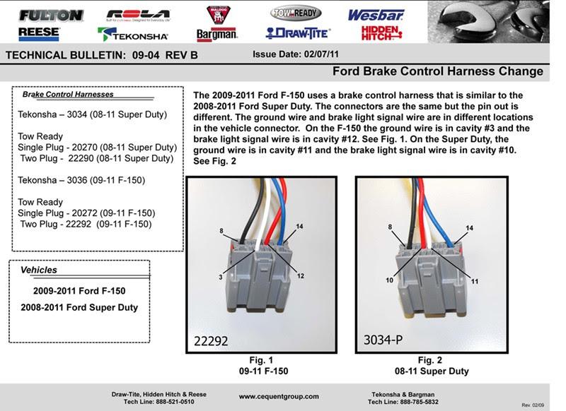 Ford F 150 Trailer Brake Wiring Diagram Wiring Diagram Regular Regular Cfcarsnoleggio It