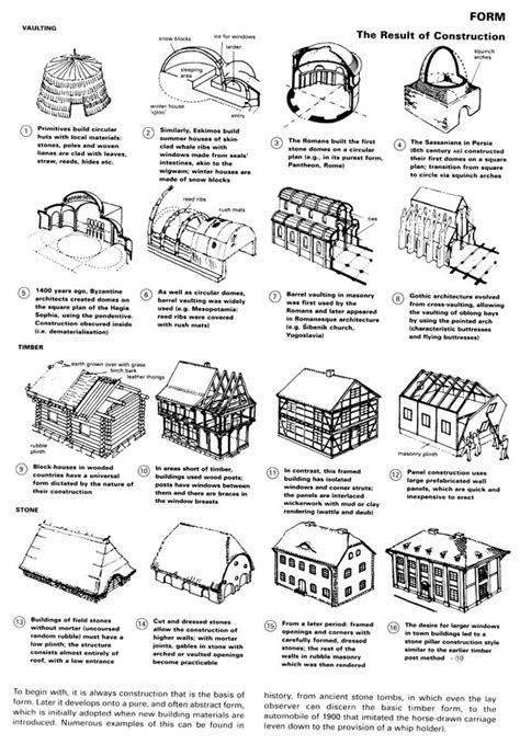 筑苑: Neufert Architect's Data 3rd Edition