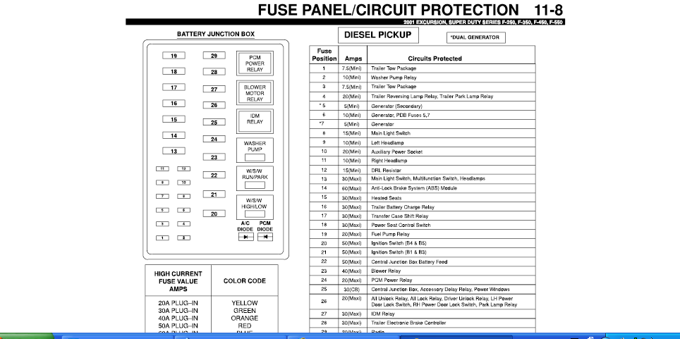 Diagram 1995 Ford F350 73 Fuse Box Diagram Full Version Hd Quality Box Diagram Diagrambovees Apd Audax It