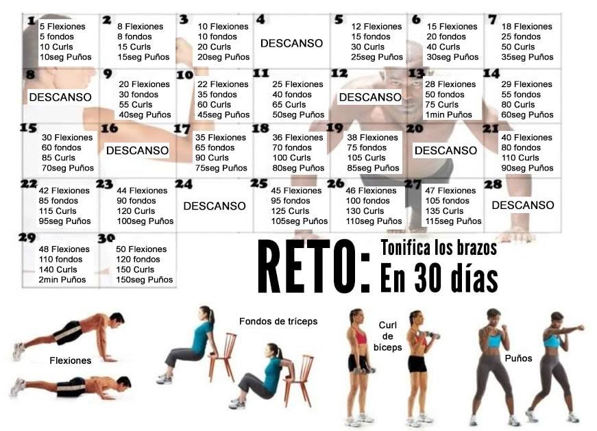 rutina de ejercicios para bajar de peso en casa rapido