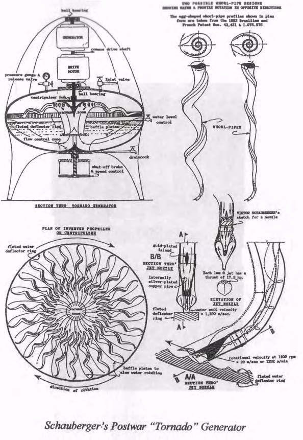 generador de tornado de Victor Schauberger