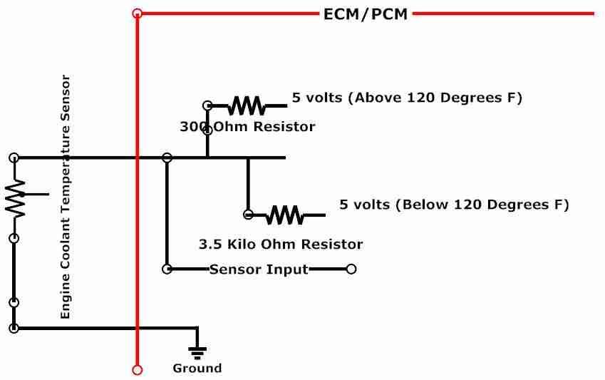 P0117 Engine Coolant Temperature Ect Sensor Low Input Troublecodes Net