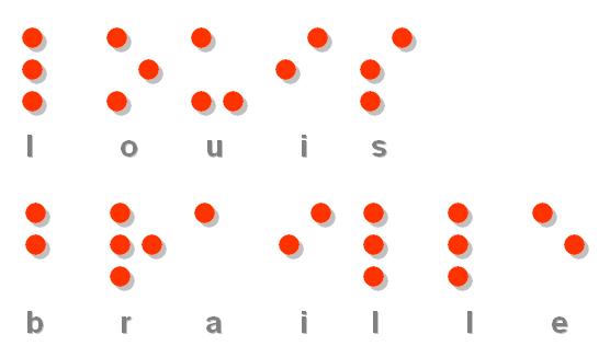 O nome de Louis Braille em Braille