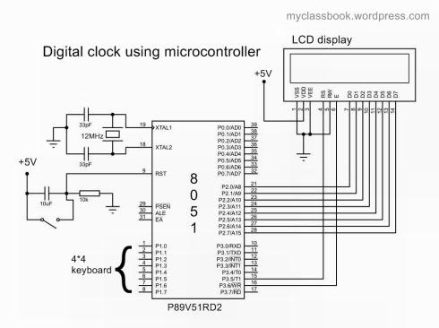 Digital Clock using 8051 Microcontroller & LCD display - Mini Project