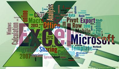 Word Cloud of Microsoft Excel