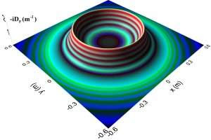Velocidade da luz pode ser menor do que se calculava