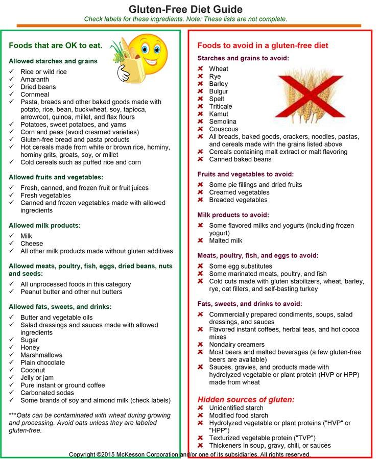 Celiac Disease and Gluten-Free Diet - Tufts Medical Center ...