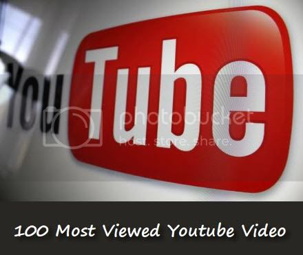 most_viewed_youtube_video