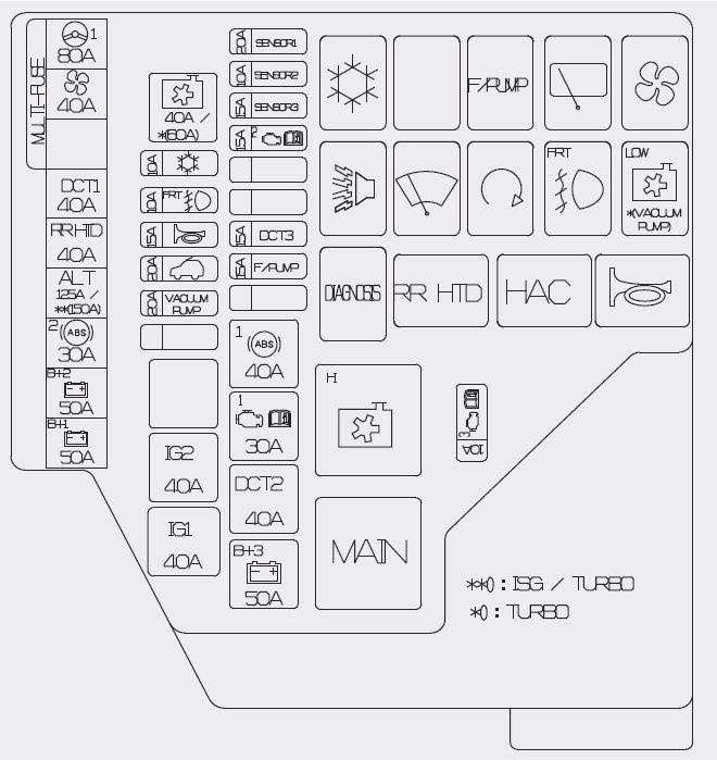 Madcomics 2007 Hyundai Accent Fuse Box Diagram