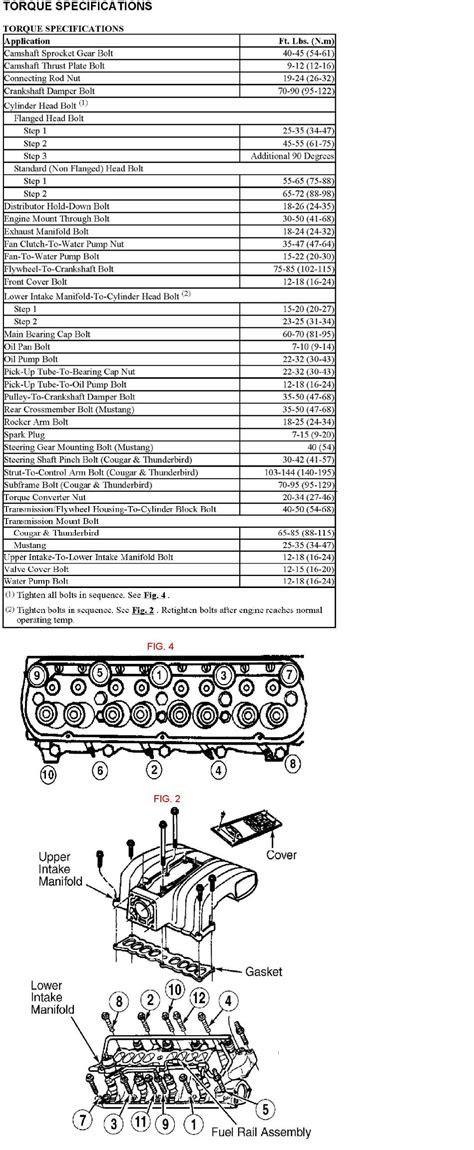 Ford 302 Motor Specs - impremedia.net