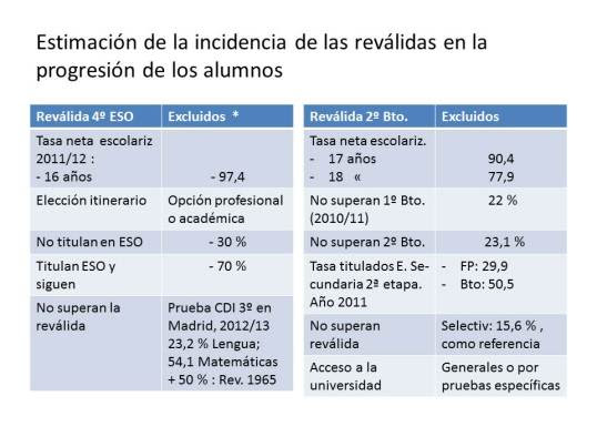Sistema educativo 3