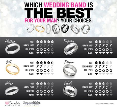 wedding band style     groom