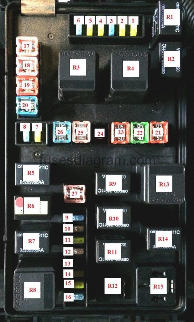 Diagram 2006 Dodge Fuse Box Diagram Full Version Hd Quality Box Diagram Roandiagrambas Kuteportal Fr