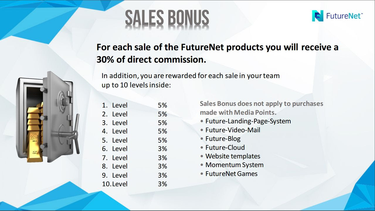sales-bonus-futurenet