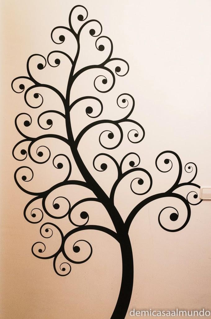 Aprende A Hacer árboles Mentales Y Consigue Todo Lo Que Quieras De