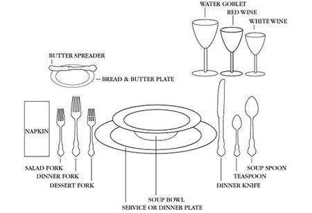 Watu Gwo Blog: table setting for dinner
