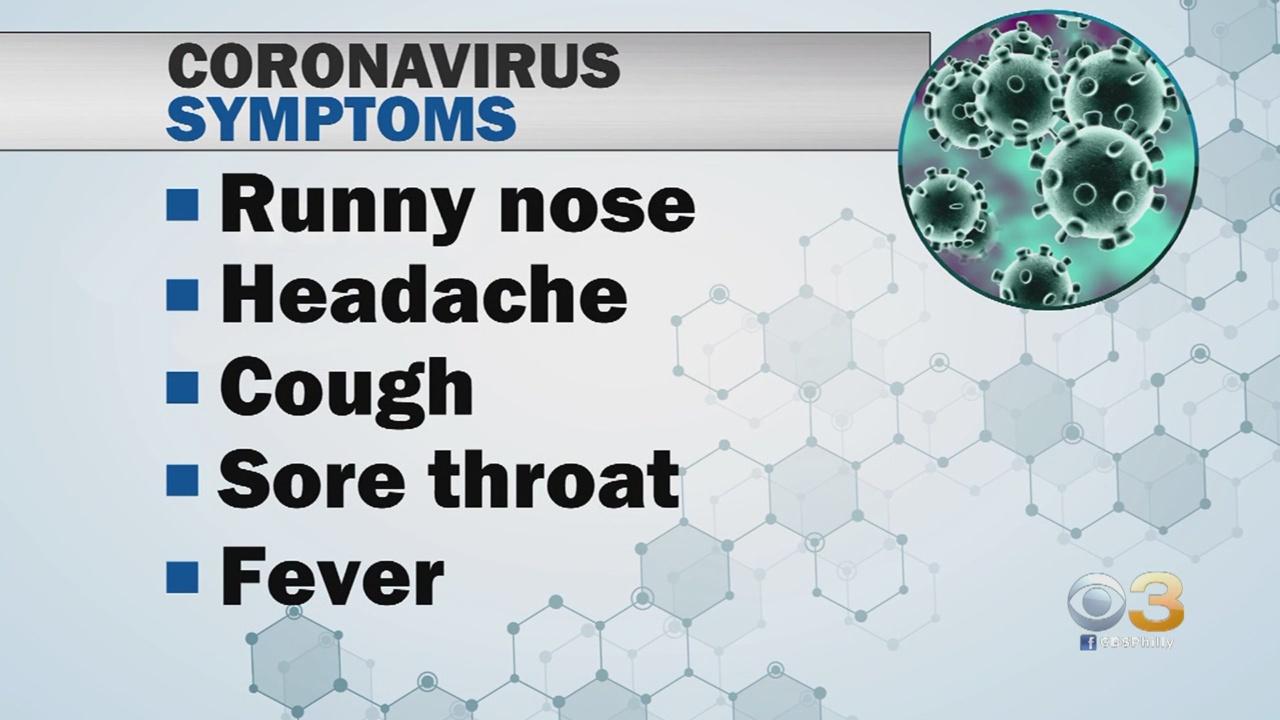 coronavirus symptoms, runny nose, headache, cough, sore throat, fever