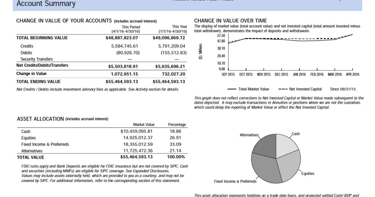 Sample Brokerage Statement.pdf