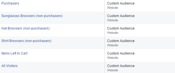 Facebook Ad sample remarketing lists