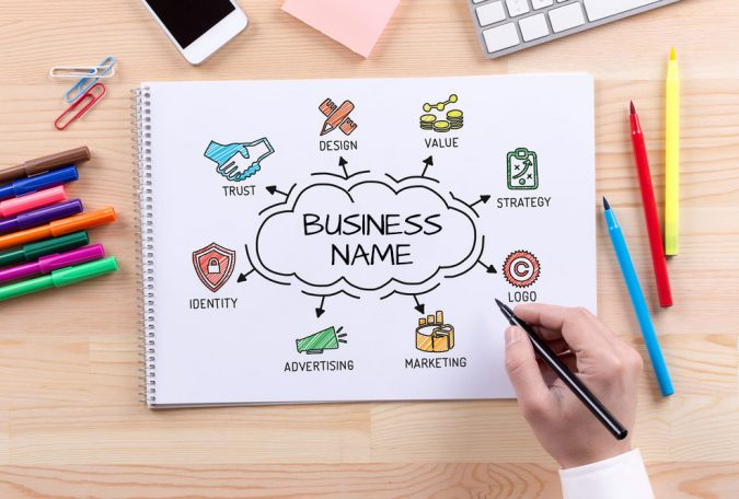 how to come up with a good name for a business
