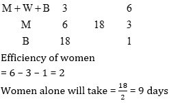 Daily Quiz in Bengali   Mathematics for WBP 16 July 2021_50.1