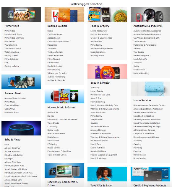 categorias para Compras en Amazon desde Colombia