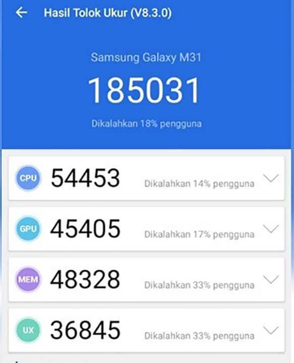 تقييم أنتوتو لهاتف Samsung Galaxy M31
