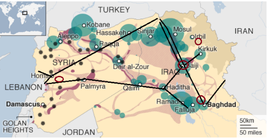 Oil pipelines in Syria