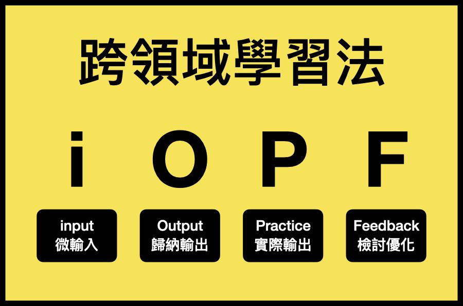 快速掌握新領域技能的高效學習法「iOPF」