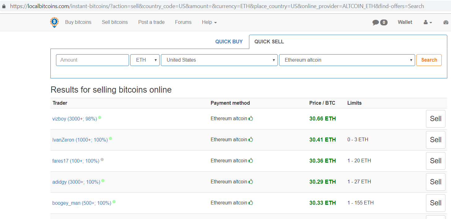 Localbitcoins.com results for selling bitcoins online page.
