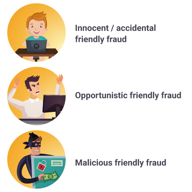forms of friendly fraud