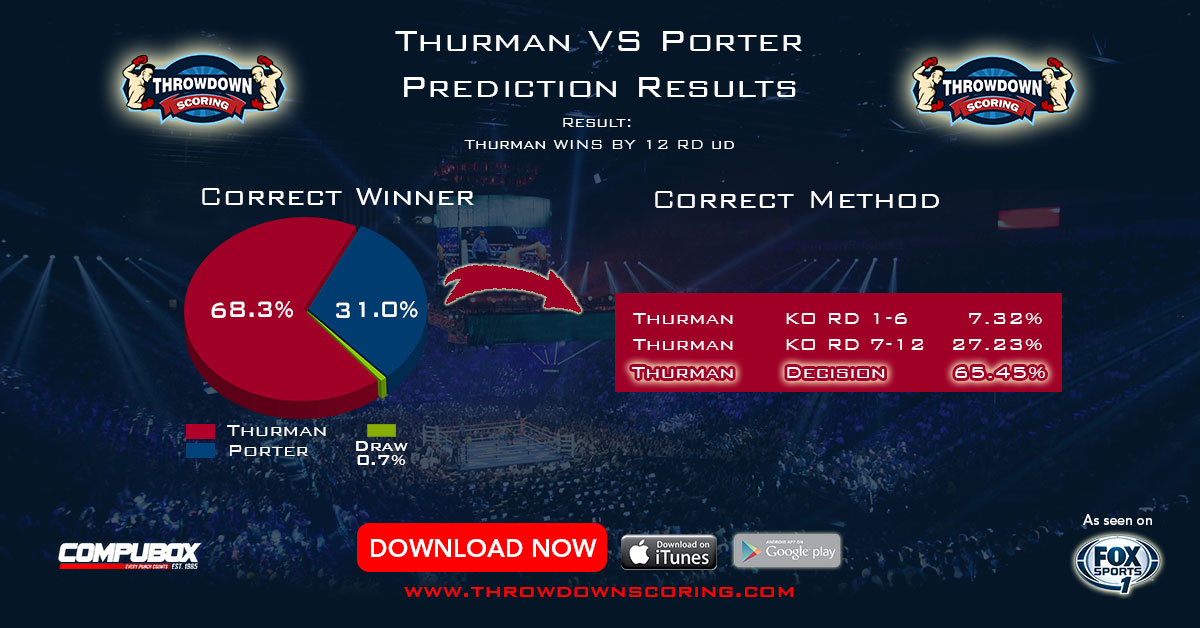 Post-fight-predictions Twitter-new-size-1200-x-628.jpg