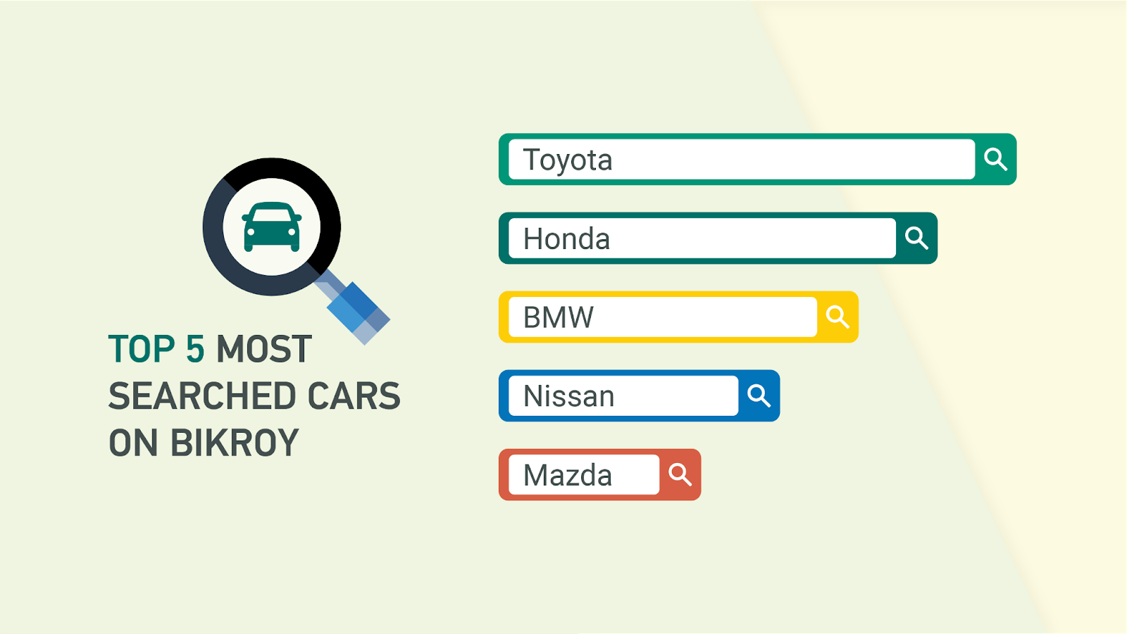 Most searched cars on Bikroy