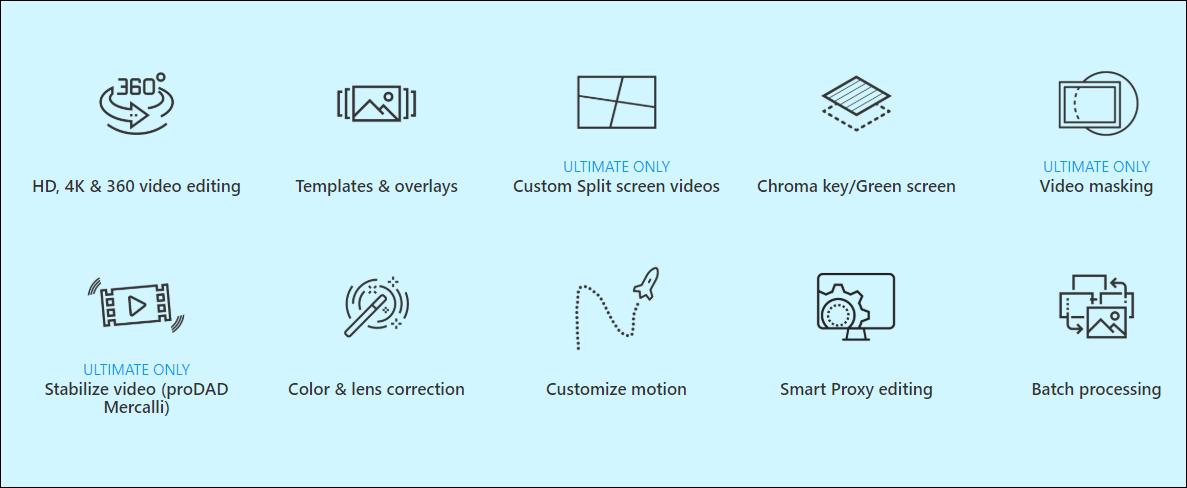 Features of Corel VideoStudio