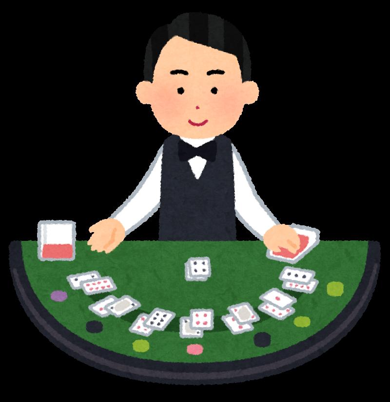 winners invest method