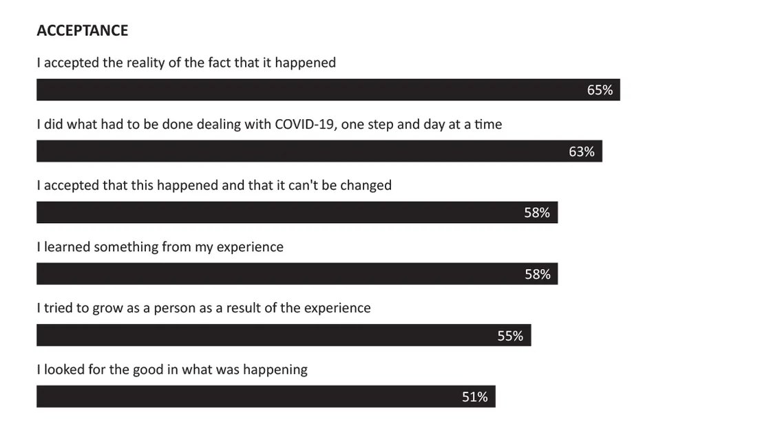 Outcomes from research on consumer coping mechanisms.