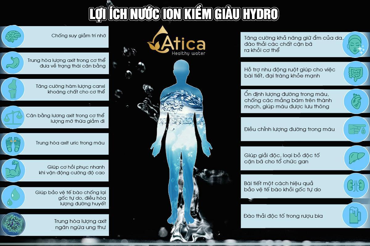 Bảo vệ sức khỏe từ nước uống ion kiềm giàu hydro Atica  - Ảnh 2