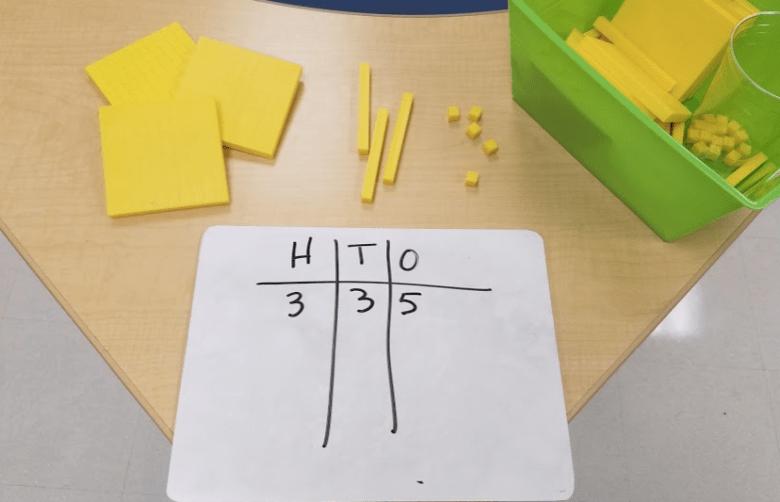 Cara Menekankan Strategi untuk Mengejar Ketertinggalan Anak-Anak Dalam Matematika