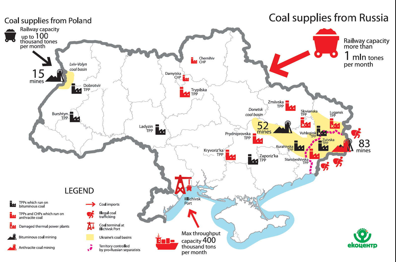 Ukraine's coal energy sector. Map from 2015 by necu.org.ua