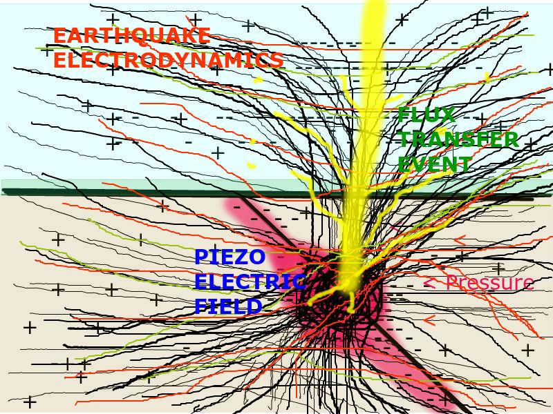 flux quake2.jpg