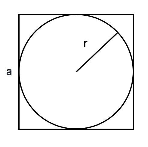 радиус вписанной окружности