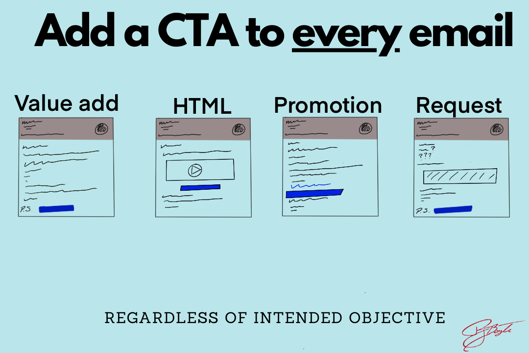 Email sequences should have a CTA in every email