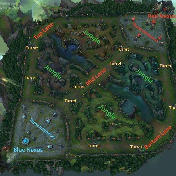 A Map of the League of Legends game play in the classic mode ...