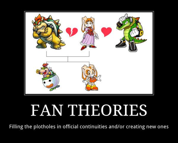 Fan Theories