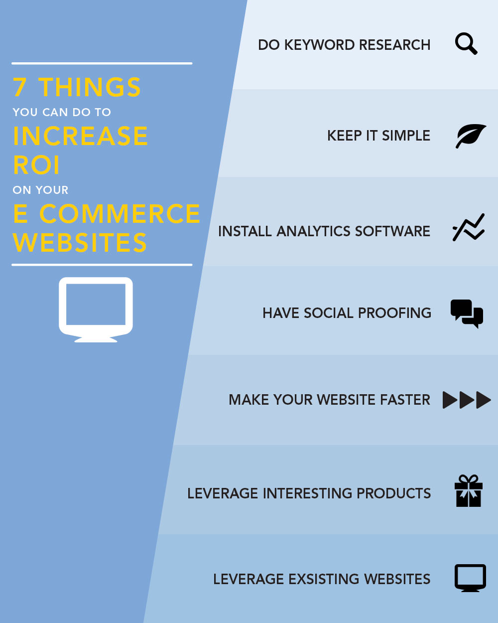 7 things you can do to increase roi on your e commerce for E commerce websites
